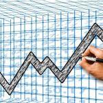 Mercado financiero en tiempo real, 7 de junio