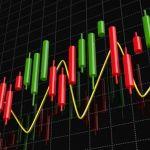 Mercado financiero en tiempo real 15 de noviembre